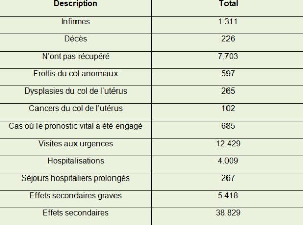 Vaccin papillomavirus est il obligatoire - Vaccin papillomavirus est il obligatoire