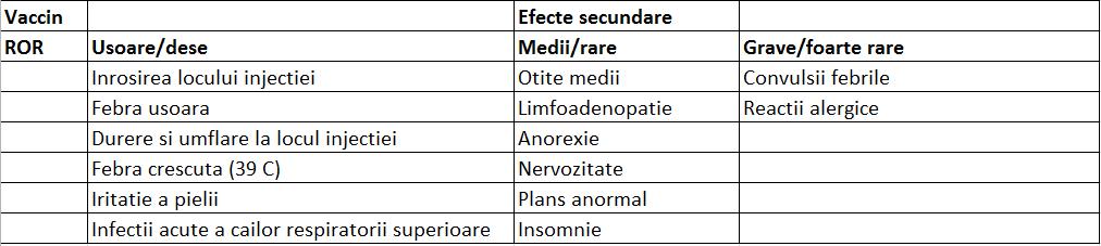 vaccin 7 ani reactii adverse