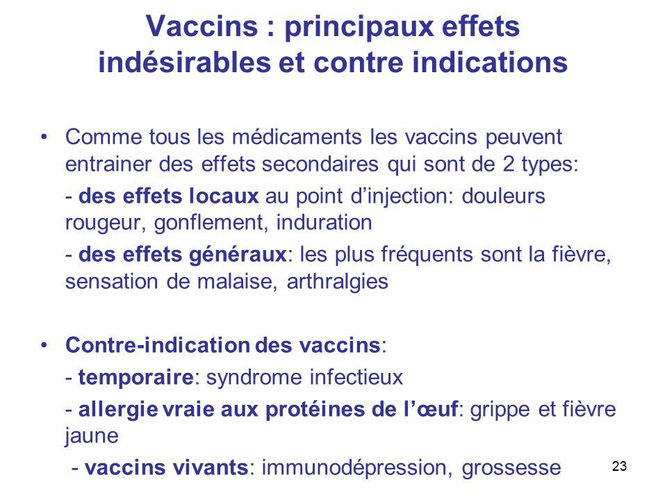 vaccin a 2 mois effets secondaires