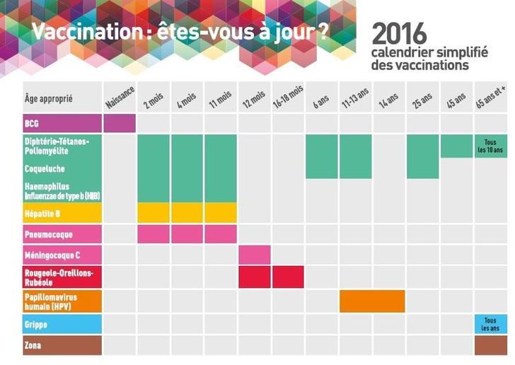 vaccin a 25 ans