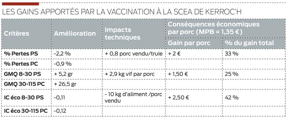 vaccin economie