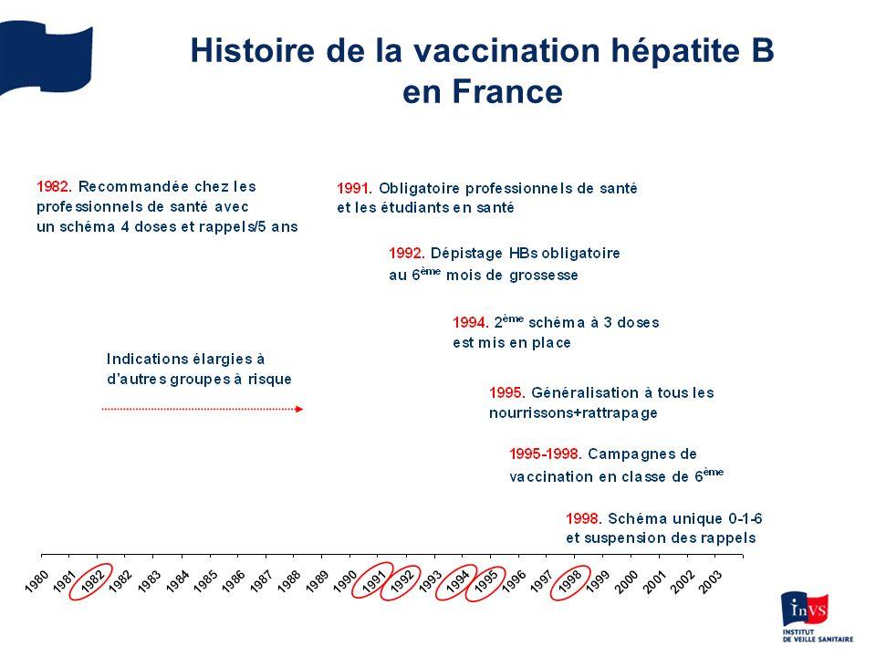 vaccin hepatite b 1998