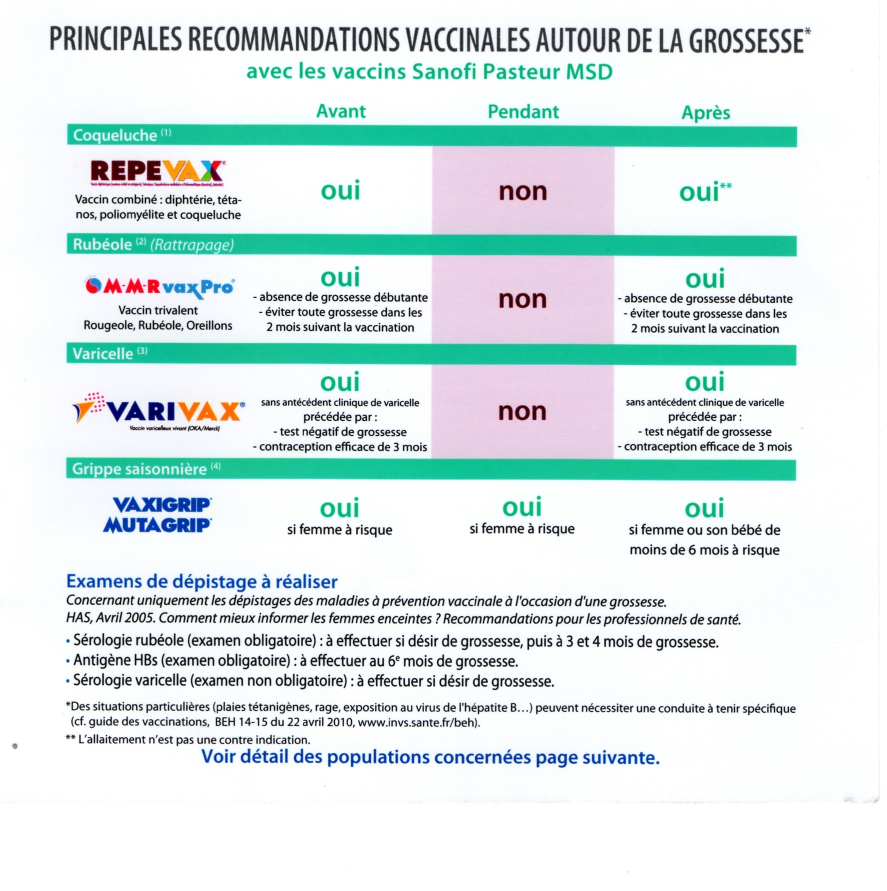 vaccin hepatite b avant grossesse