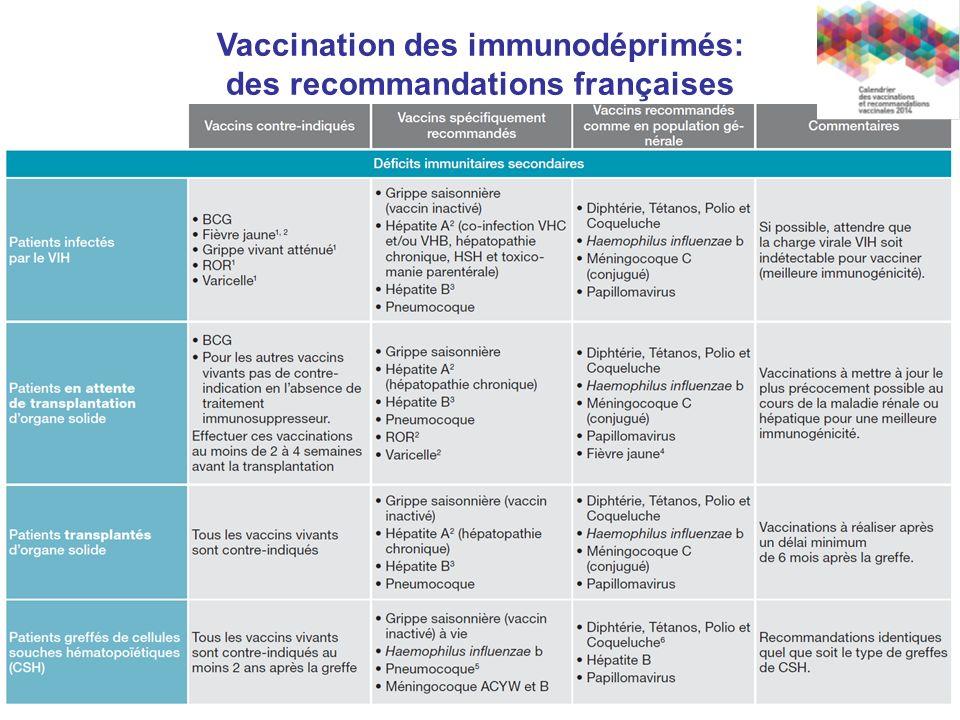 vaccin hepatite b inactive