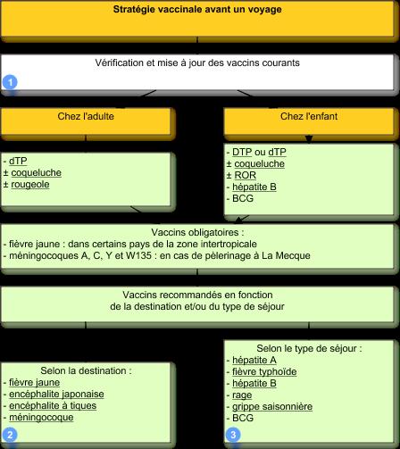 vaccin hepatite b vidal