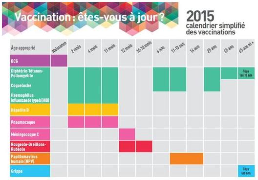 vaccin obligatoire 18 mois