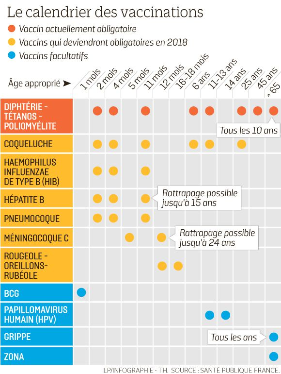 vaccin obligatoire 2017