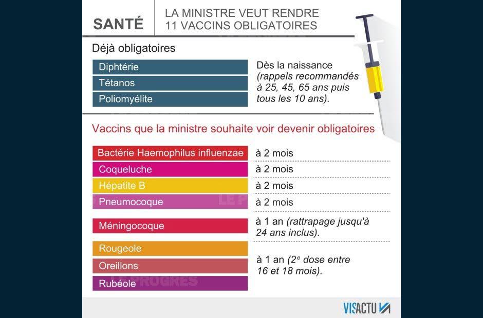vaccin obligatoire a la naissance
