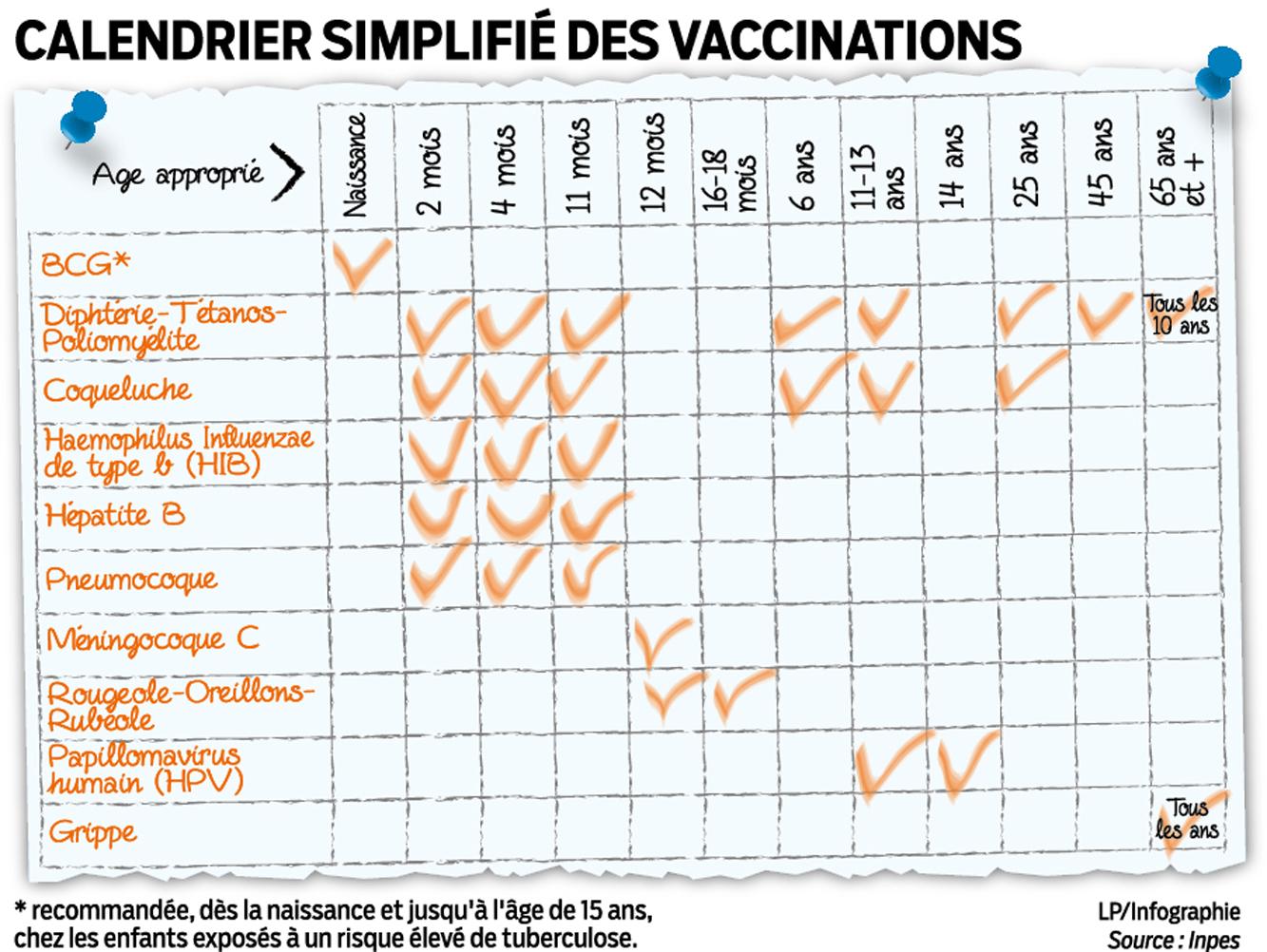 vaccin obligatoire en france