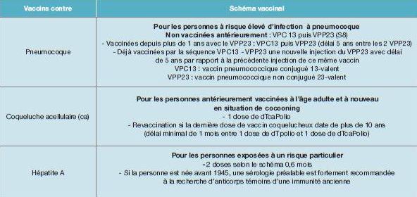 vaccin obligatoire rwanda