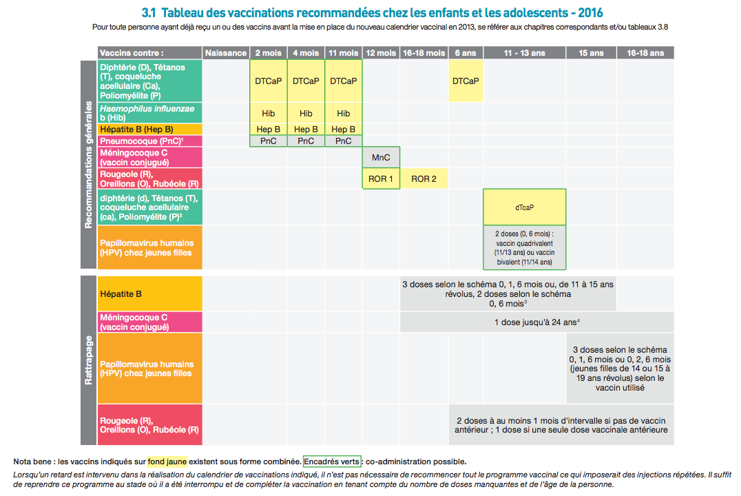 vaccin obligatoire tahiti