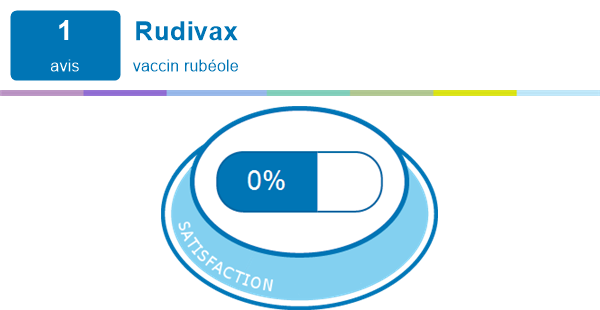vaccin rudivax