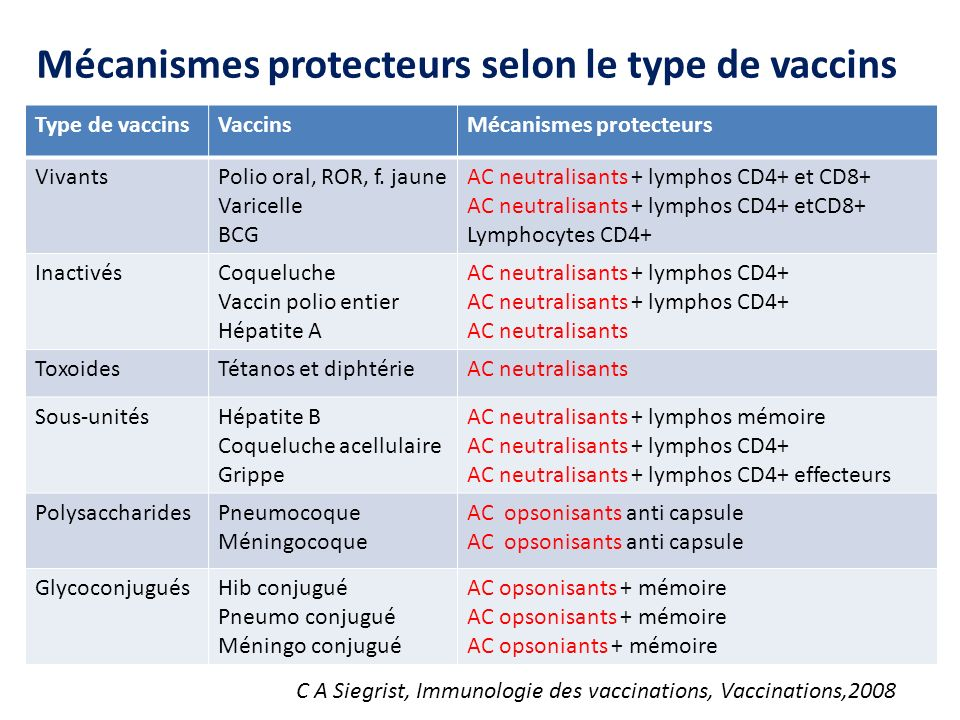 vaccin varicelle