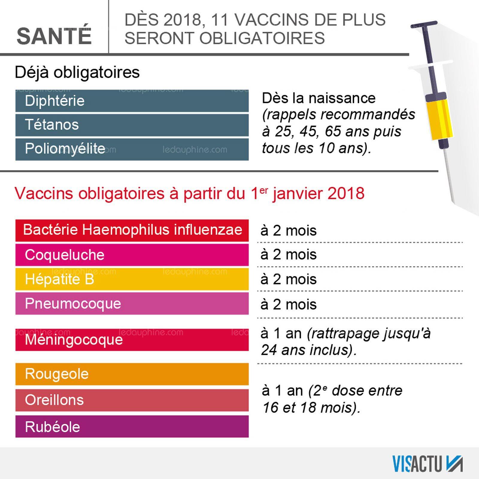 vaccin 11 mois