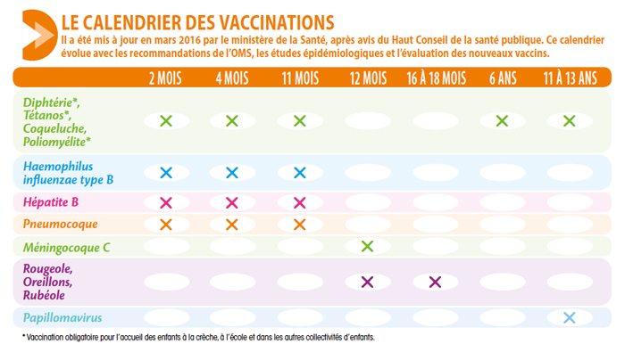 vaccin 2 mois fatigue