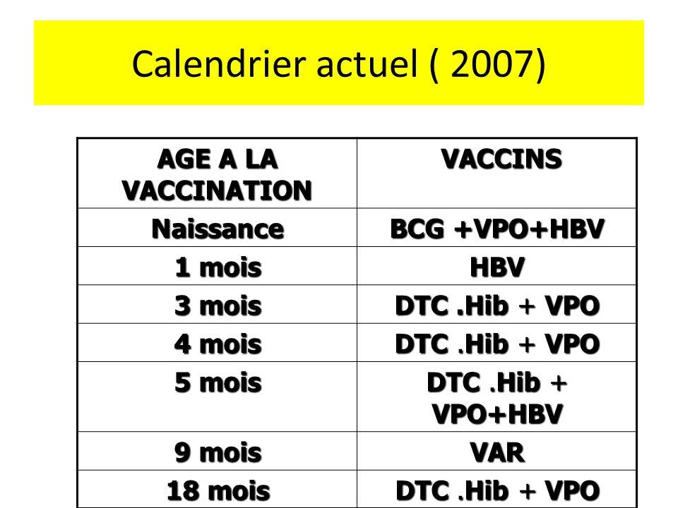 vaccin 4 mois reaction