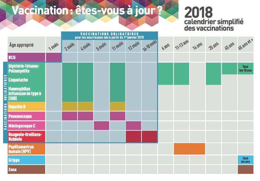 vaccin bebe 2018