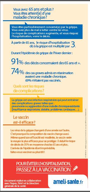 vaccin grippe 65 ans