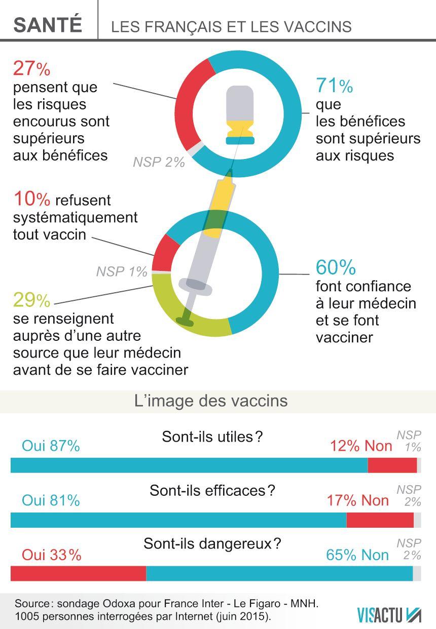 vaccin grippe avis