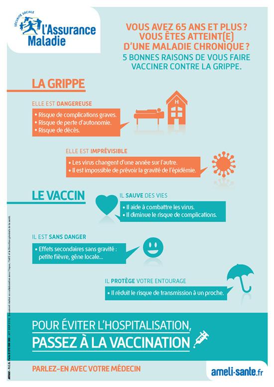 vaccin grippe b