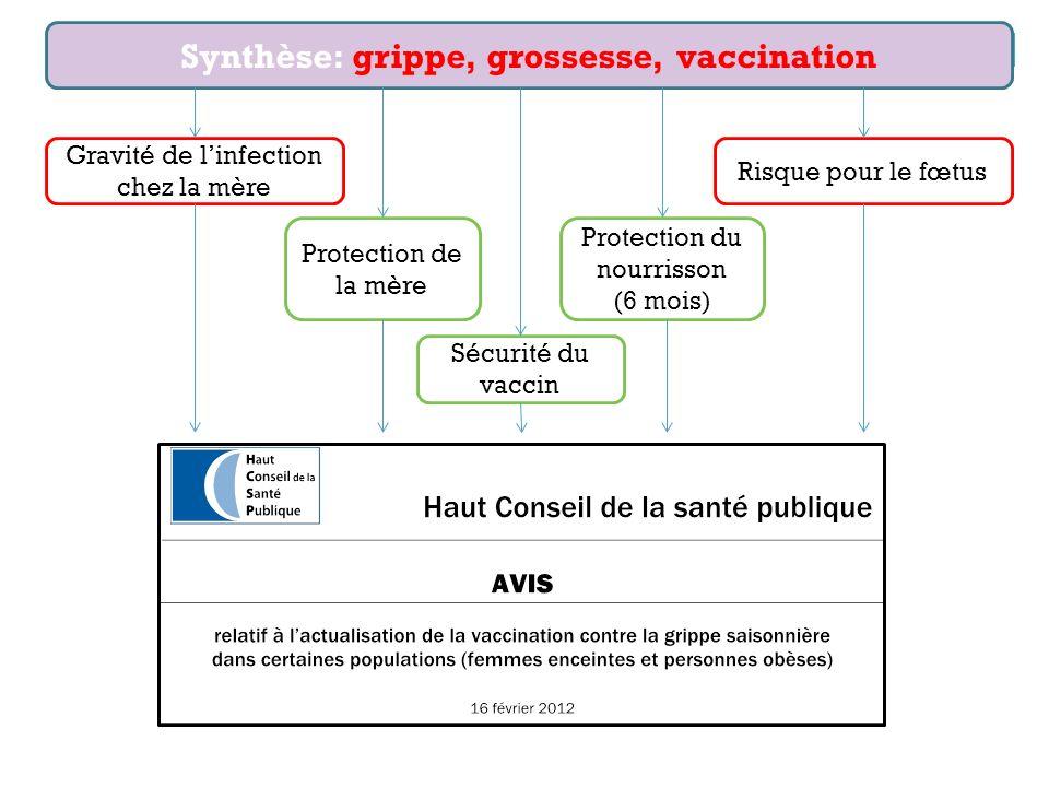 vaccin grippe bebe 6 mois