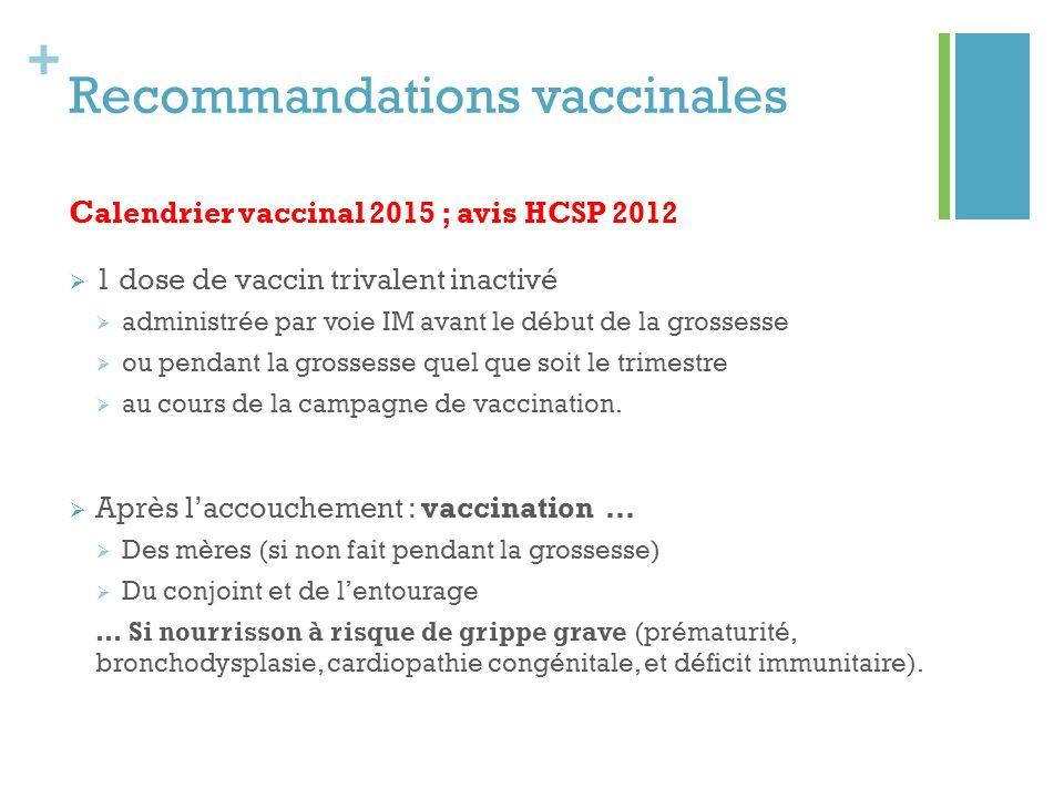 vaccin grippe grossesse avis