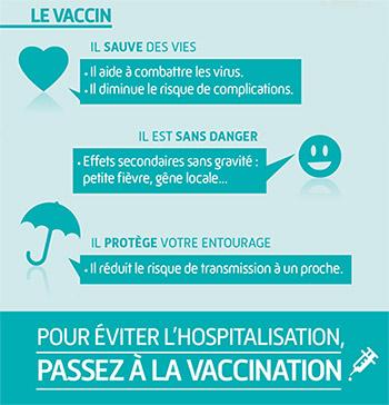 vaccin grippe mylan