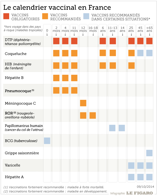 vaccin grippe obligatoire