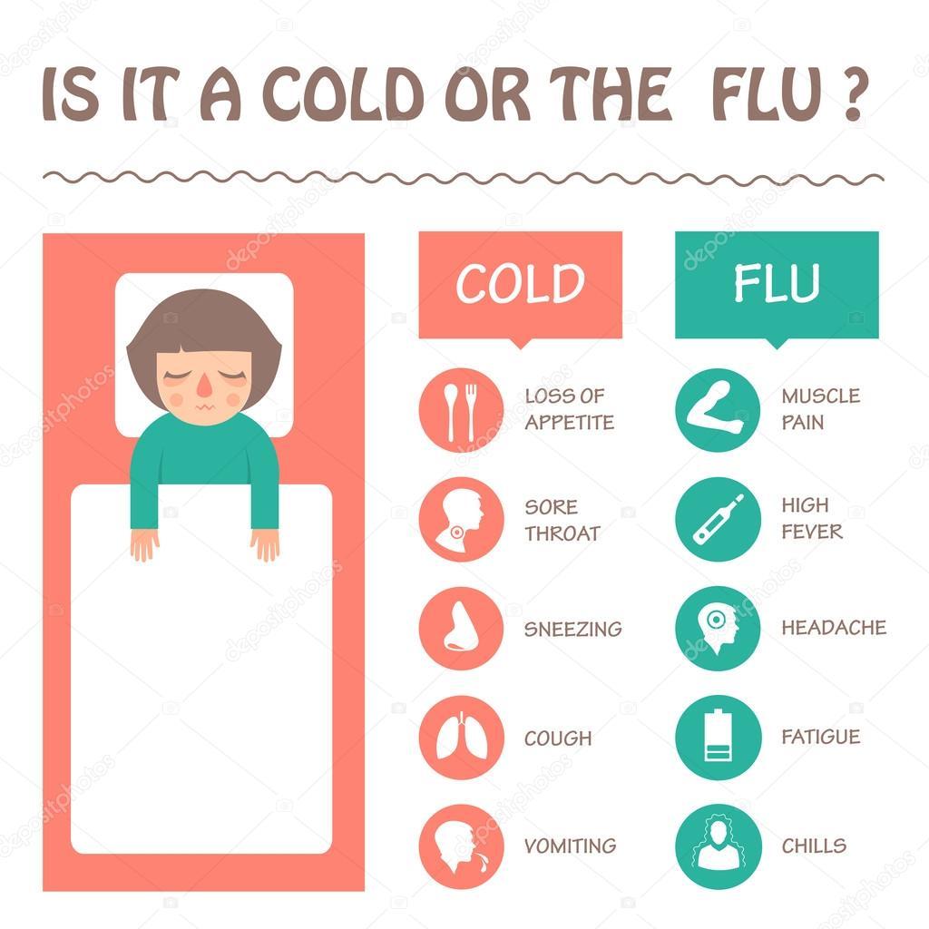 vaccin grippe rhume