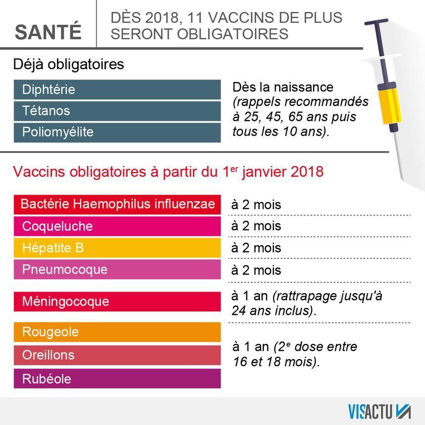 vaccin hepatite b 18 ans