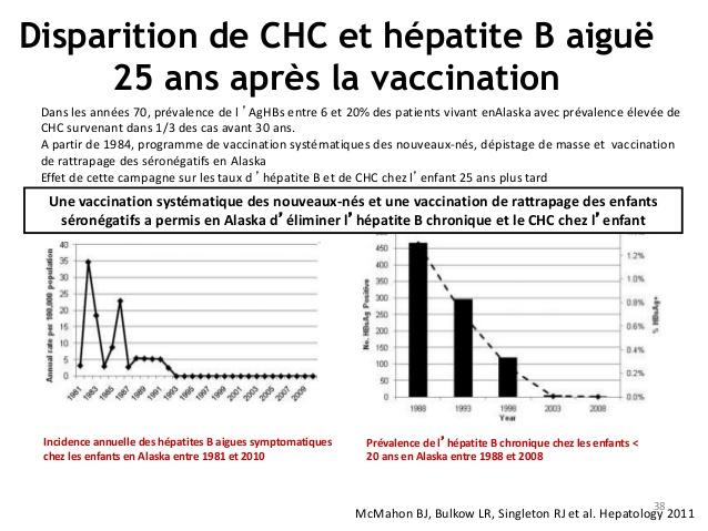 vaccin hepatite b 25 ans
