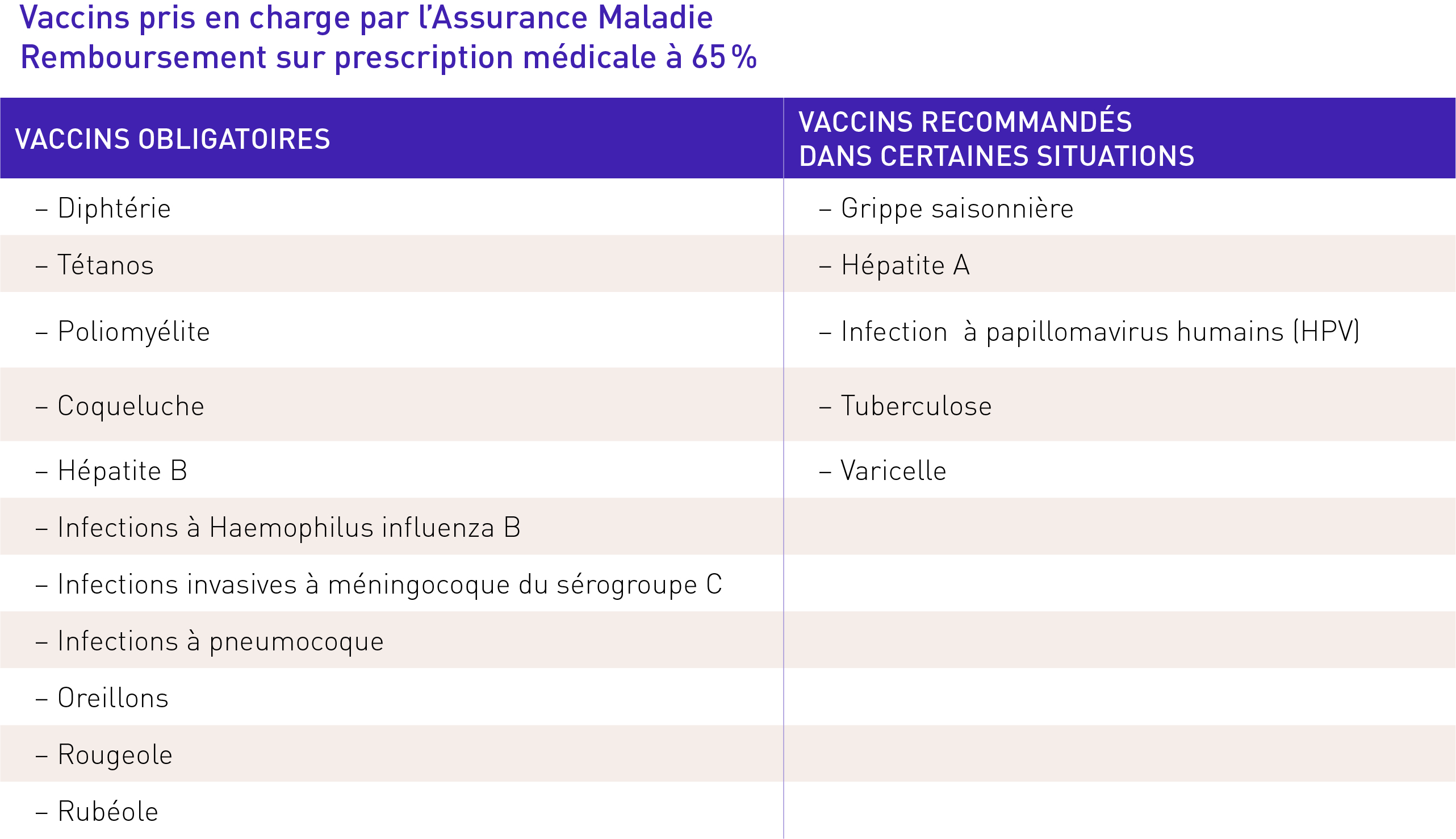 vaccin hepatite b a vie