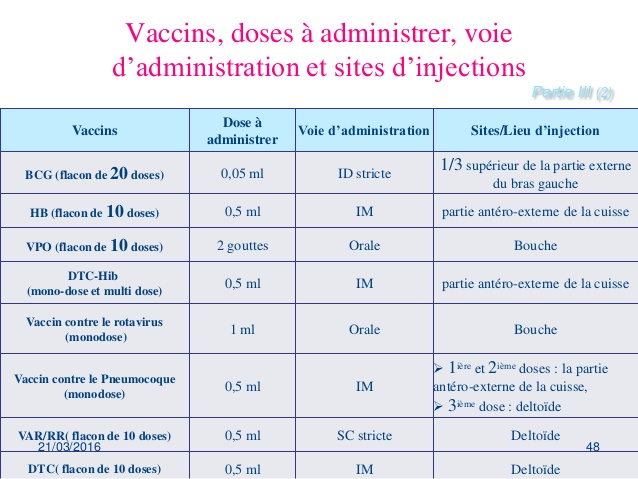 vaccin hepatite b administration