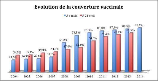 vaccin hepatite b adolescent