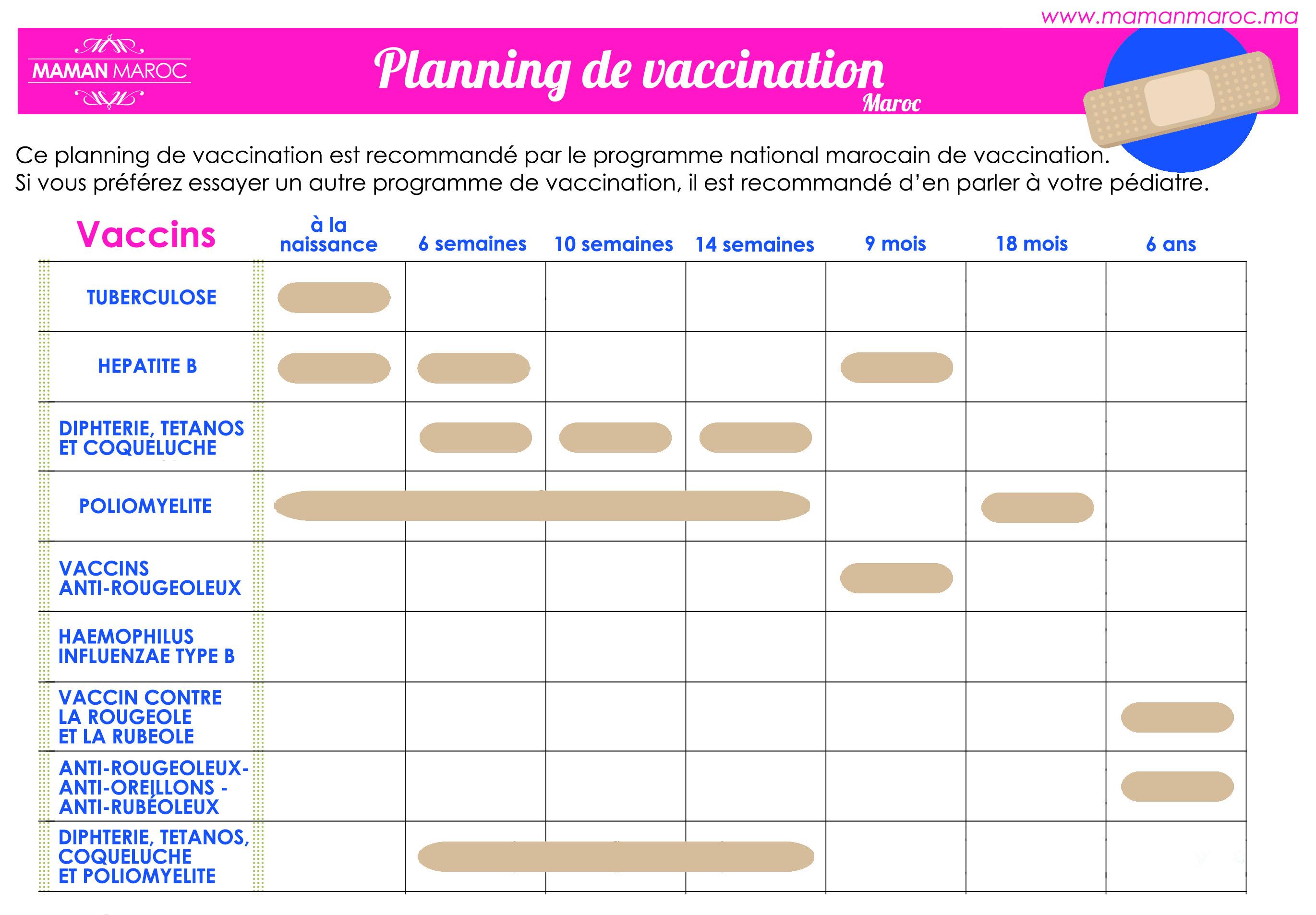 vaccin hepatite b au maroc
