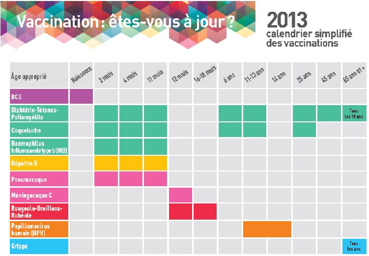 vaccin hepatite b bcg