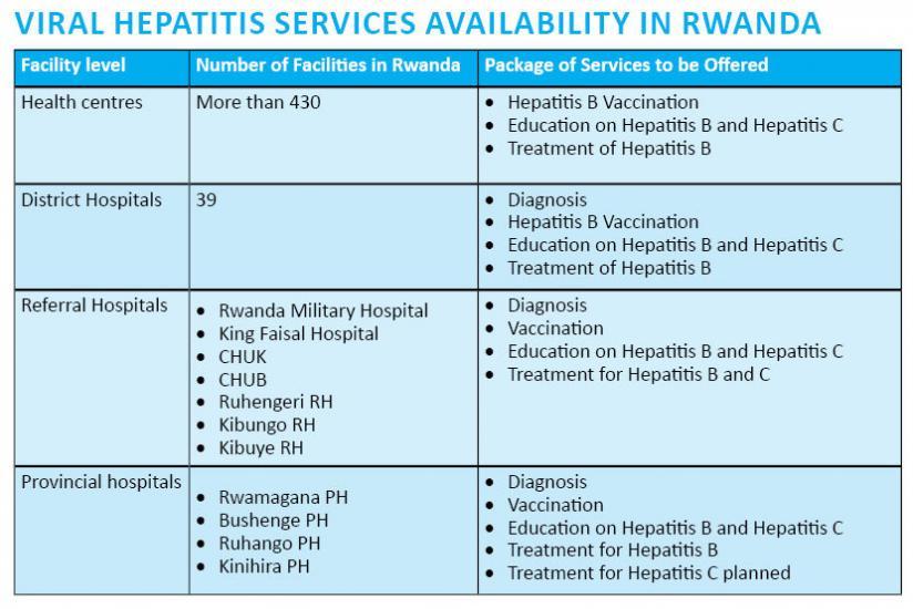 vaccin hepatite b et c