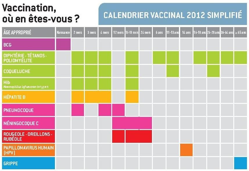 vaccin hepatite b obligatoire en france