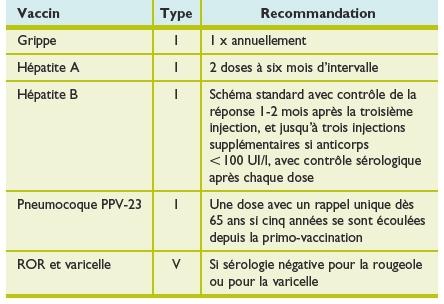 vaccin hepatite b rappel oublie