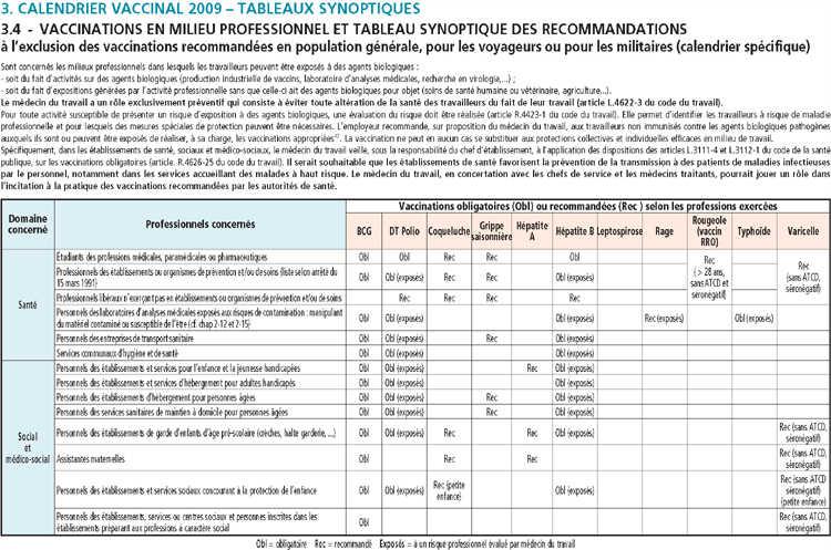 vaccin hepatite b stage infirmier