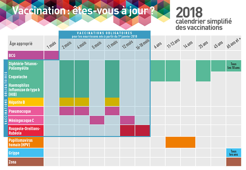vaccin obligatoire 12 ans