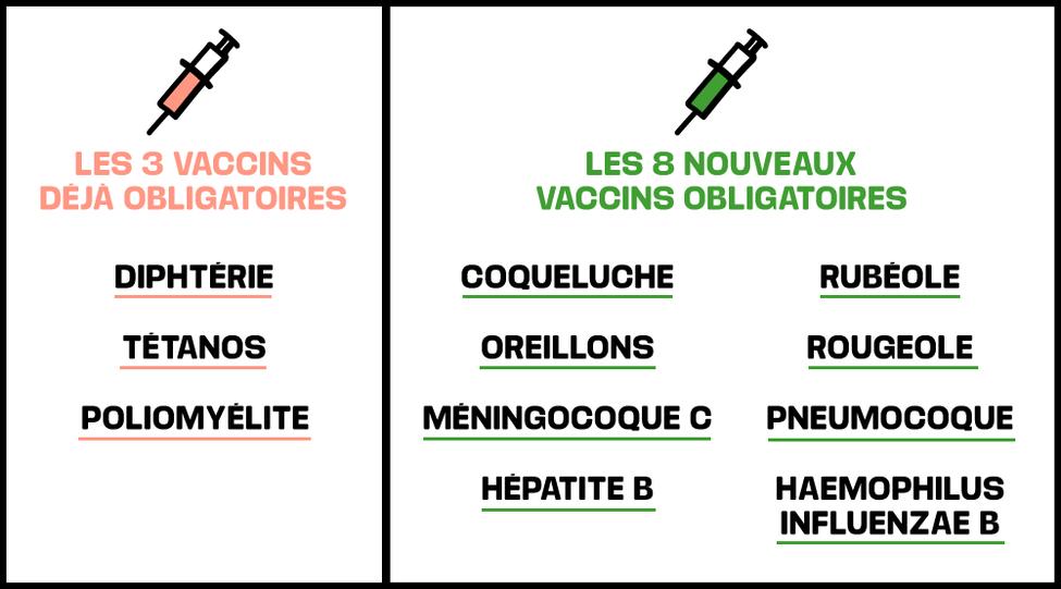 vaccin obligatoire 2018 refus