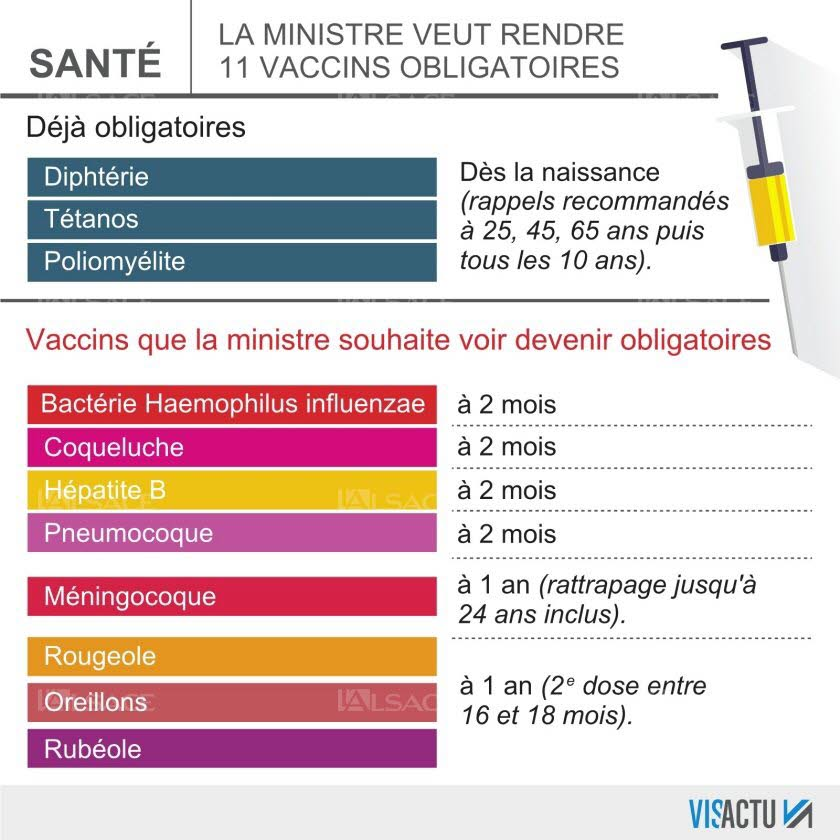 vaccin obligatoire 5 ans