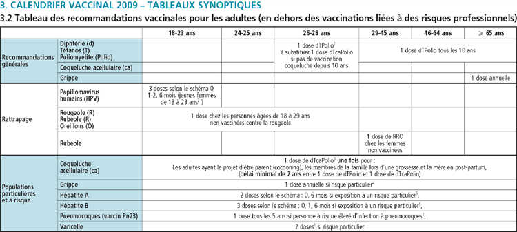 vaccin obligatoire adulte
