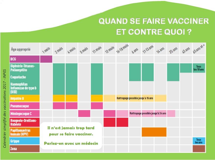 vaccin obligatoire bafa