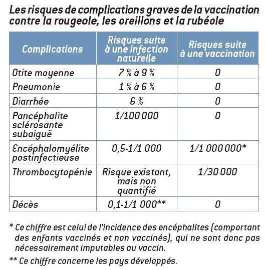 vaccin obligatoire deces