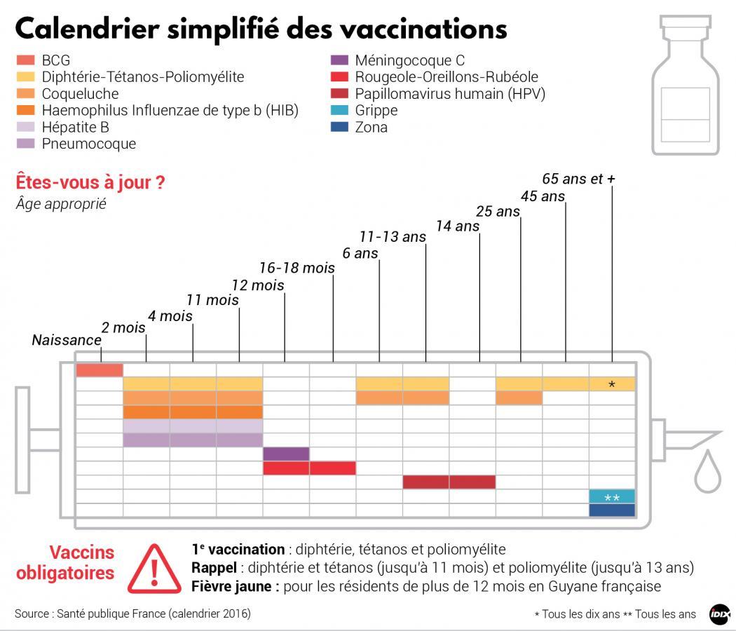 vaccin obligatoire en 2017