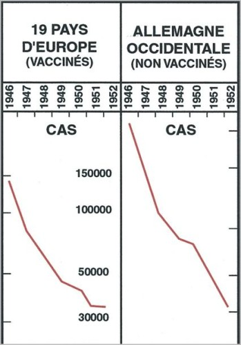 vaccin obligatoire en allemagne