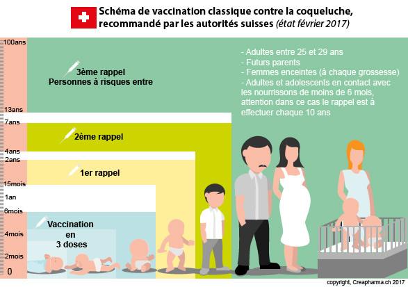 vaccin obligatoire grossesse