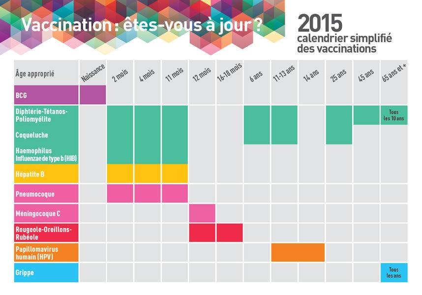 vaccin obligatoire jusqu'a quel age